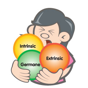 graphic of a woman carrying three spheres, labelled 'intrinsic', 'germane', and extrinsic'