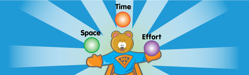 img of teddy bear juggling 3 balls, labeled 'space', 'time', and 'effort